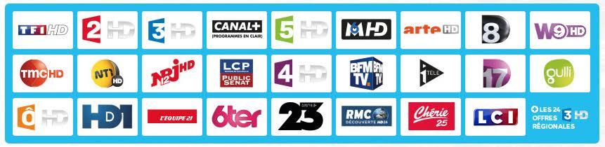 Simba HD par ASTON ; Récepteur TNT FRANSAT
